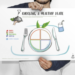 Mock-per-cartell-Healthy-plate3